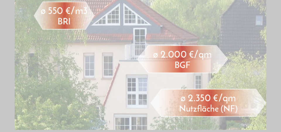 Hausanbau Kosten pro m2 und m3